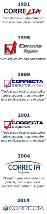 Timeline Logotipos - Correcta Auto